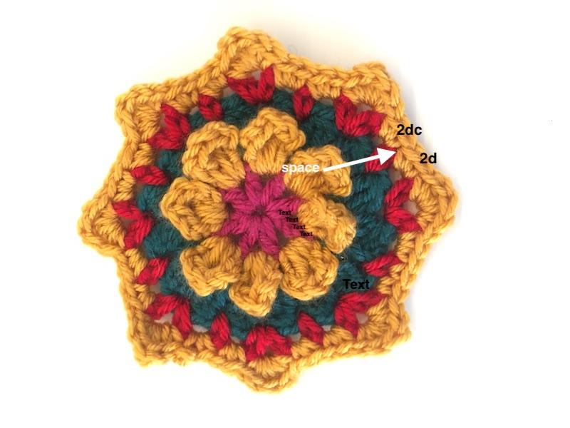 Where to start on part 2 of the crochet-along